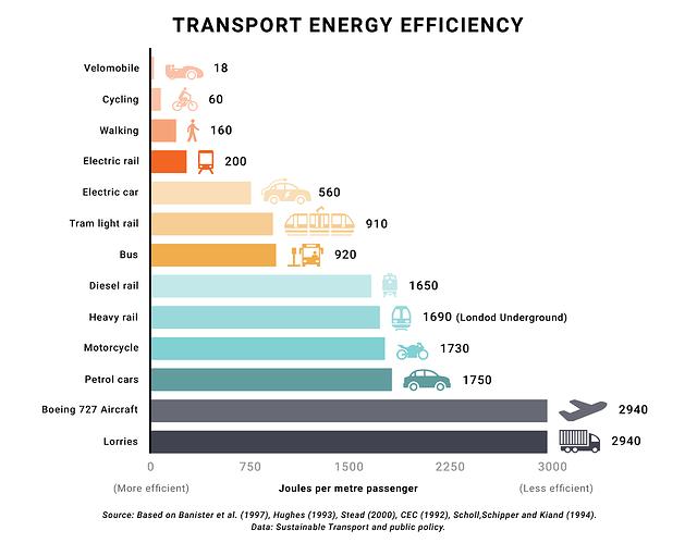 Energy%20efficiency